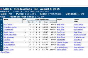 d-one-stallkenny-meadowlands-fresh-yankee-mare-trot-2015